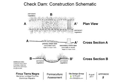 Tierra Negra Check Dam Construction Schematic